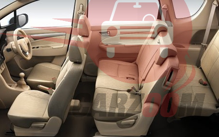 Maruti Ertiga Interiors Seats