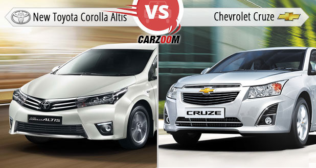 new toyota corolla altis vs chevrolet cruze photos images pictures hd wallpapers. Black Bedroom Furniture Sets. Home Design Ideas