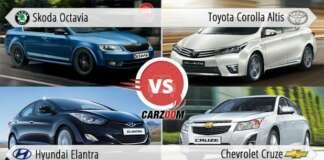 Skoda Octavia VS Toyota Corolla Altis VS Hyundai Elantra VS Chevrolet Cruze