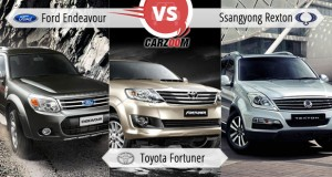 Ford Endeavour Vs Ssangyong Rexton Vs Toyota Fortuner