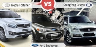 Toyota Fortuner vs Ford Endeavour vs SsangYong Rexton