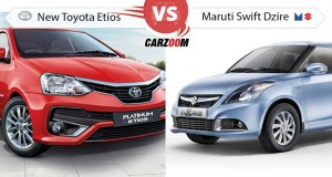 Toyota Etios vs Maruti Swift Dzire