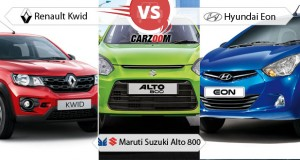 Comparison of Renault Kwid Vs Maruti Alto 800 Vs Hyundai Eon