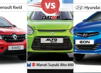 Comparison of Renault Kwid Vs Maruti Alto 800 Vs Hyundai Eon
