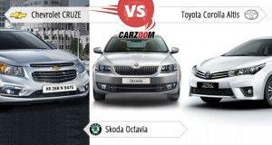 Toyota Corolla Altis vs Chevrolet Cruze vs Skoda Octavia