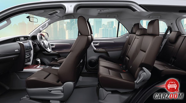 New Toyota Fortuner Price, Mileage, Specifications and