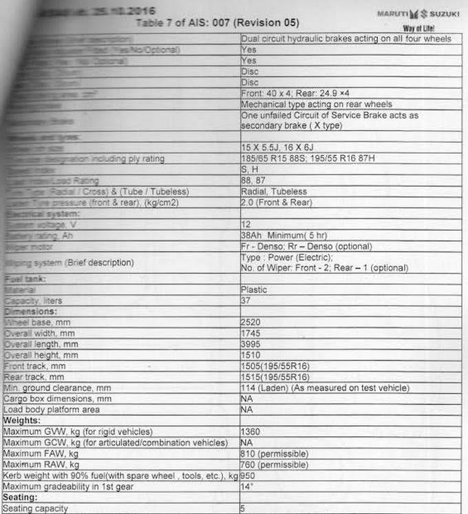 Maruti-Suzuki-Baleno-RS-Specs-Leaked