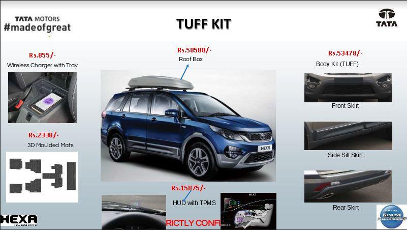 Tuff kit